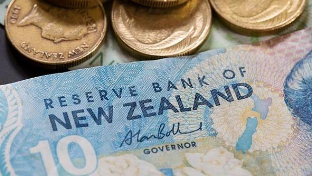 Official Cash Rate unchanged at 1.75 percent - RBNZ