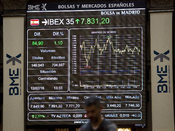 El Ibex 35 trata de consolidar los 9.700 puntos
