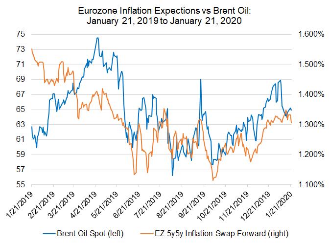 Euro Forecast: Breakout or Breakdown? Key Levels for EUR/JPY & EUR/USD