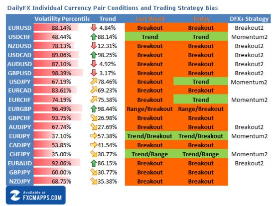 Tendencia Alcista del dólar podría enlentecerse o reversar- mirando por compras en pullback.