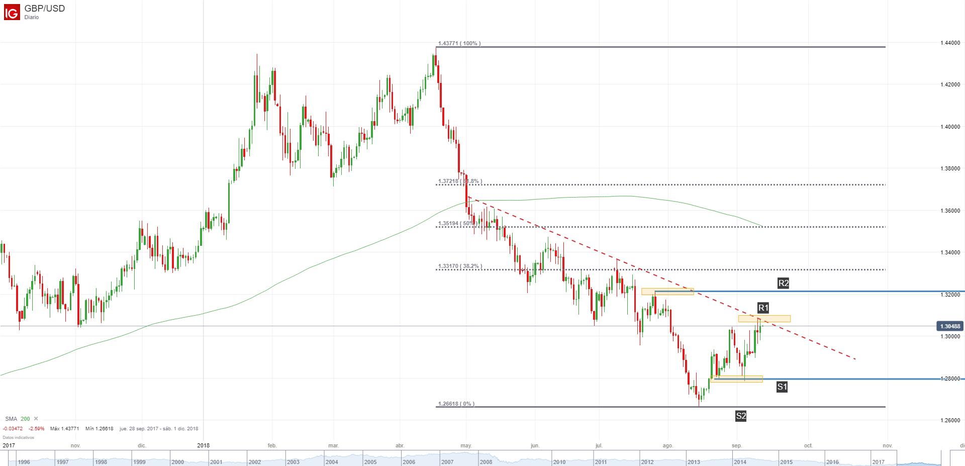 La libra esterlina se estabiliza antes del anuncio del Banco de ...