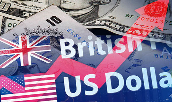GBPUSD Forecast: Sterling Sell-Off Nears Critical Support