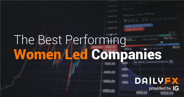 The Best Performing Women Led Companies