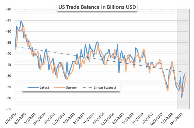 Stock Market Update: DIS Earnings Impress, Market Awaits Trade Data