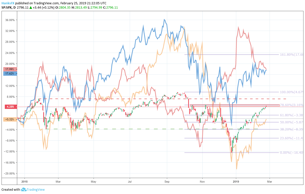 Us Stock Live Quote: Apple Stock Could Outpace S&P 500 On US-China Trade War News