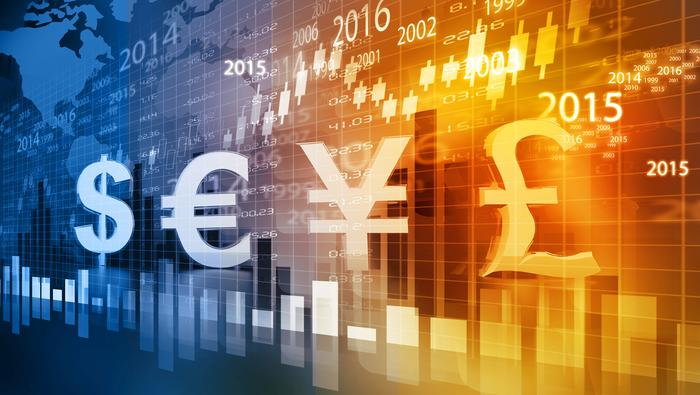 More Scope for High Energy Prices to Weaken Stocks and JPY, Benefit USD and AUD | Webinar