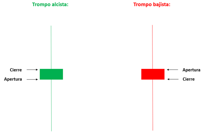 VELA TROMPO ALCISTA Y BAJISTA