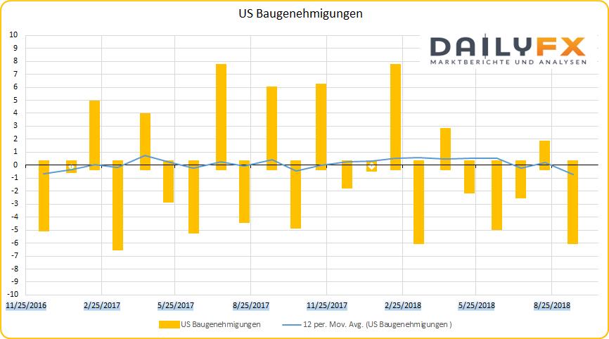 Dax Update Leitindex Lässt Charttechnische Hürde Hinter Sich