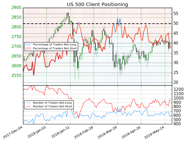 US Dollar Index DXY  Investingcom