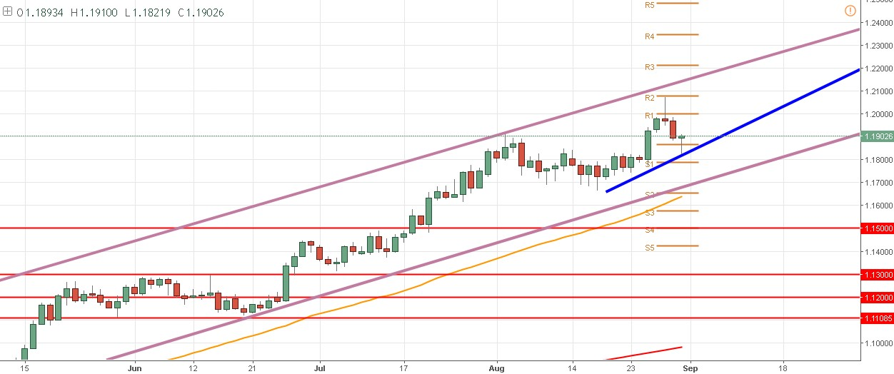 Se viene el NFP – EUR/USD, USD/JPY y SPX500 con expectativas de volatilidad