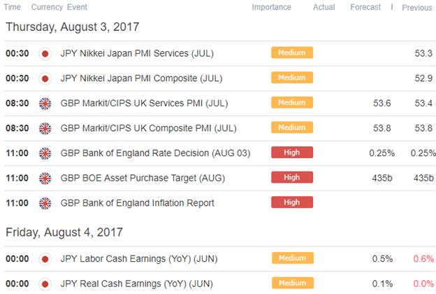 Economic Docket 8-2-2017