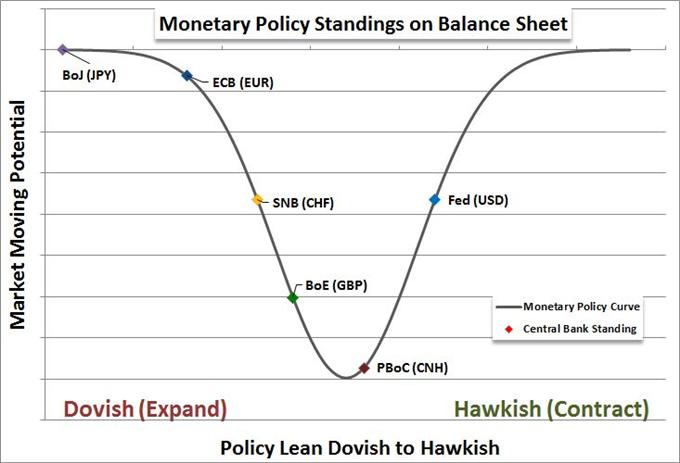 S&P 500 Slows Near Record, Dollar Bounce Before FOMC and NATO