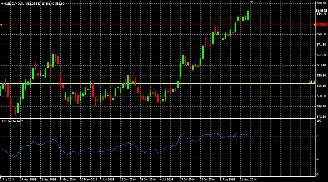 Aumento de posibilidades de un QE por parte del BCE impulsa al DAX al alza.