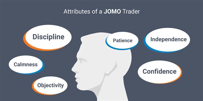 Khuôn mẫu giao dịch với JOMO
