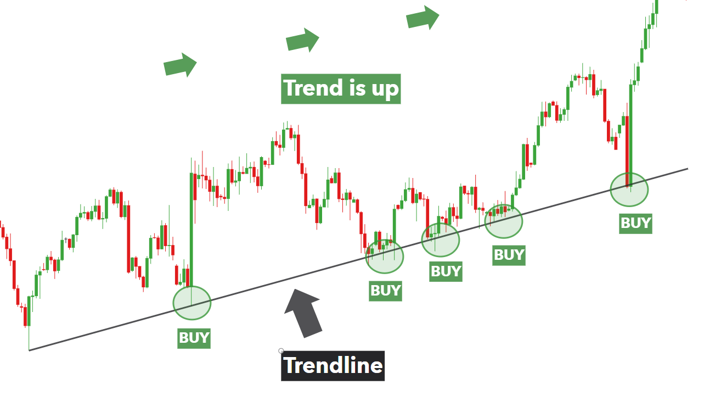 linia de trend grafic)
