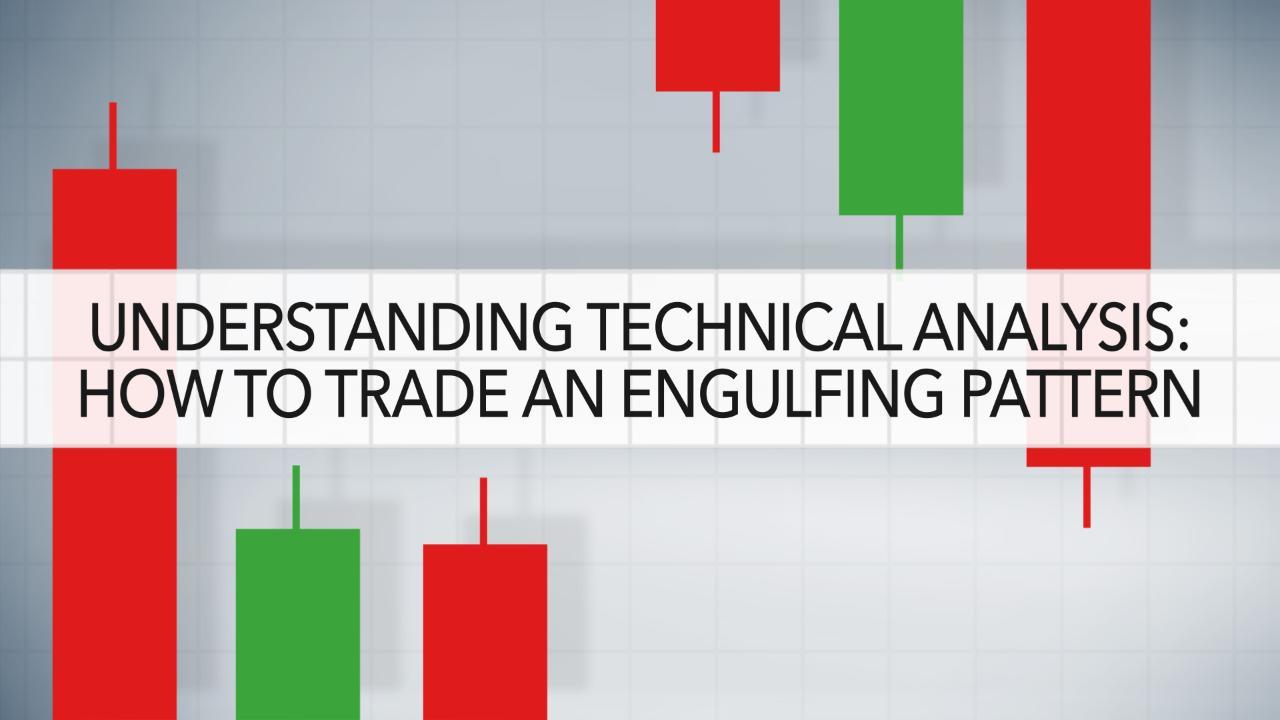 Tradeology forex profit boost