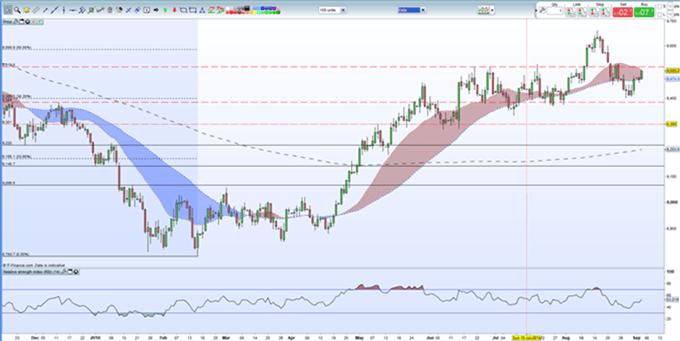 EUR/USD bajo presión a medida que el USD avanza de cara al NFP