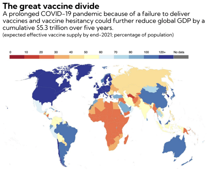 vaccine rollout global comparison
