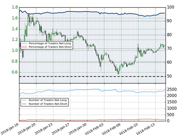 أسعار عملة ريبل تتضاعف بعد توقف الخسائر في أوائل فبراير