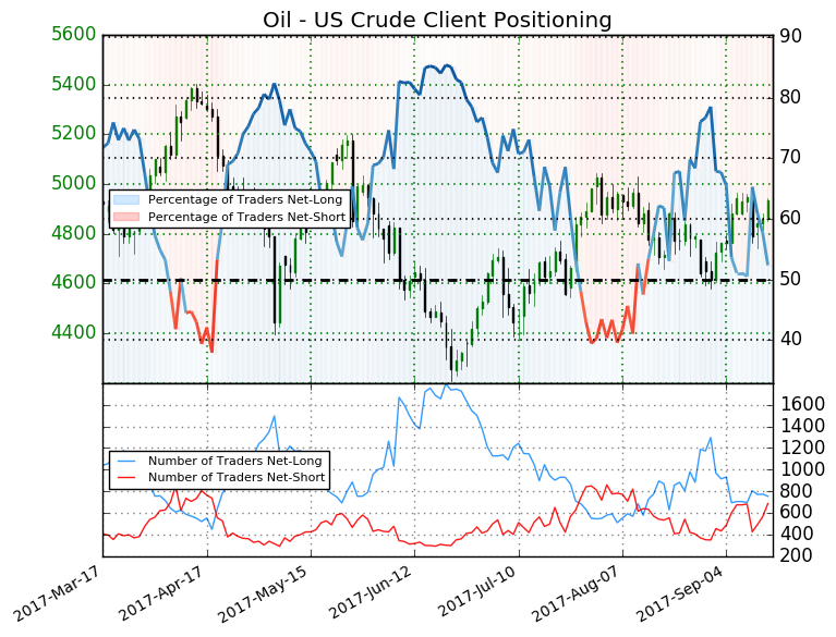United States crude inventories jump, gasoline stocks drop most on record
