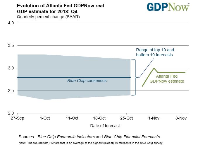 FX Week Ahead: Q3'18 Japanese GDP, October UK & US CPI, Aussie Jobs