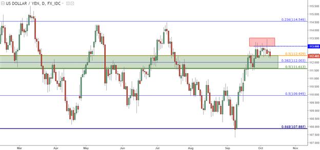 U.S. Dollar Drops Ahead of FOMC Minutes; EUR/USD, GBP/USD Catch Bids