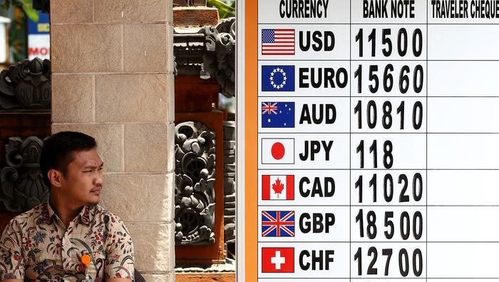 Market Positioning Data Sending Bearish Signals for US Dollar | Webinar