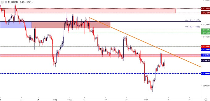 US Dollar Drops After NFP: EUR/USD, USD/CHF, USD/CAD, GBP/USD