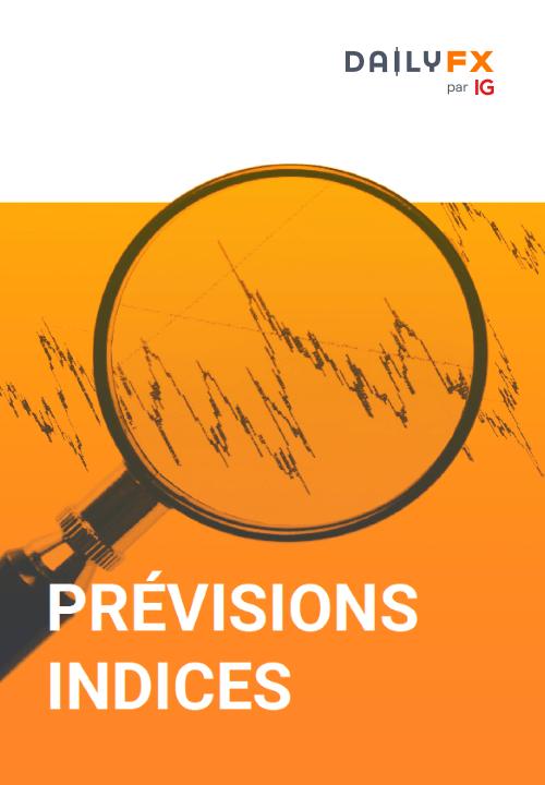 Prévisions Indices
