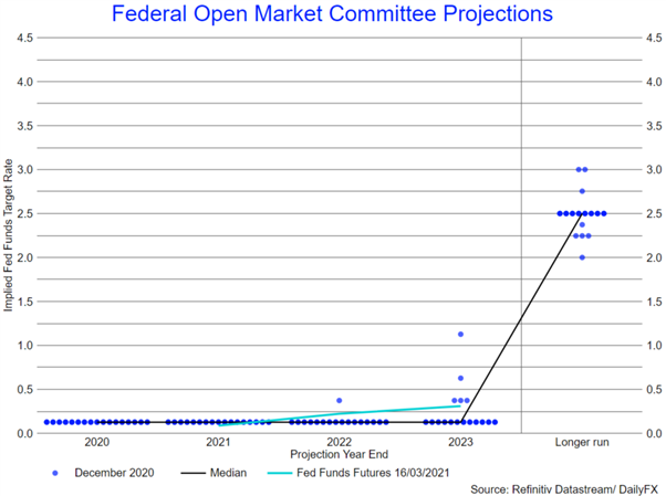 Volatilitas Mata Uang Tertinggi Sejak Pemilu AS: Yang Perlu Diperhatikan untuk Keputusan Fed