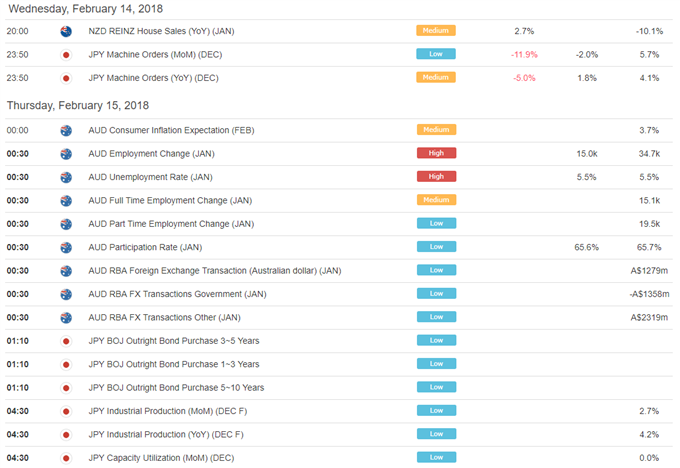 Asia AM Digest: US Dollar Gets No Love After CPI Beat, Stocks Up