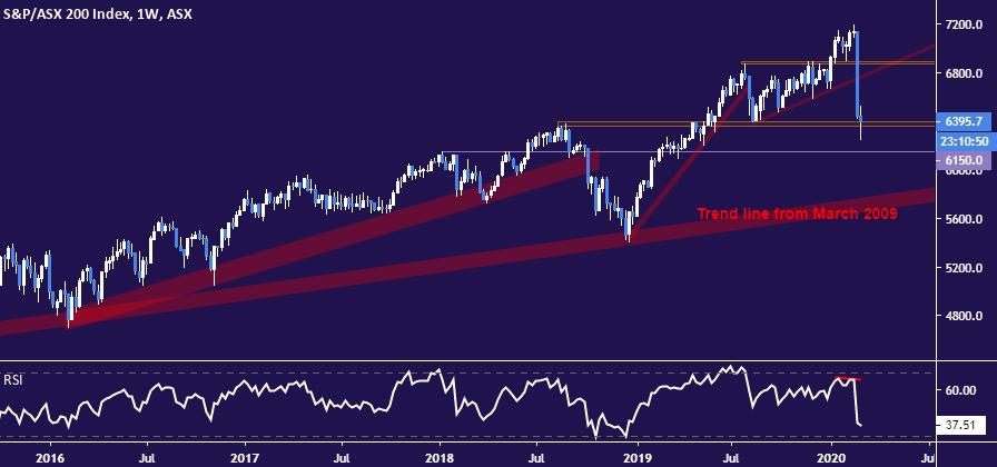 Nikkei 225 realtime
