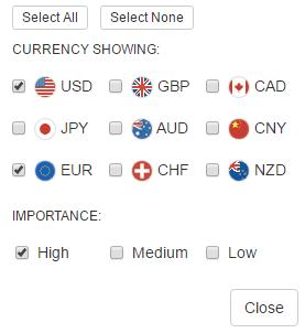 Forex Calendar.How To Read A Forex Economic Calendar
