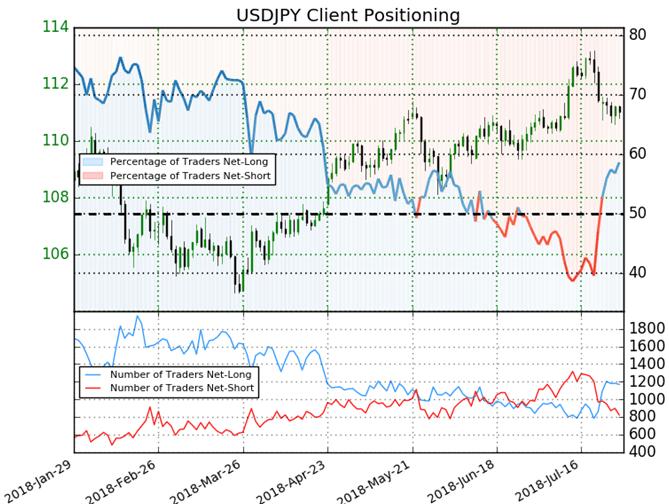 USD Down, CHF Up. Yen, BoJ Under Pressure – Asia Market Open