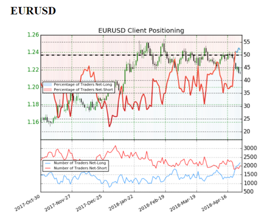US AM Digest: Euro Rebounds as Draghi Downplays Recent Soft Data
