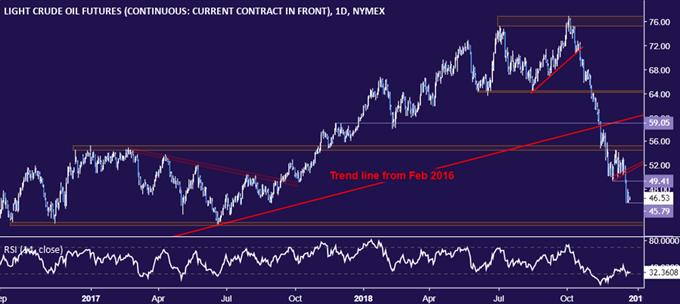 Gold Prices Eye US Dollar Response Amid Market Meltdown