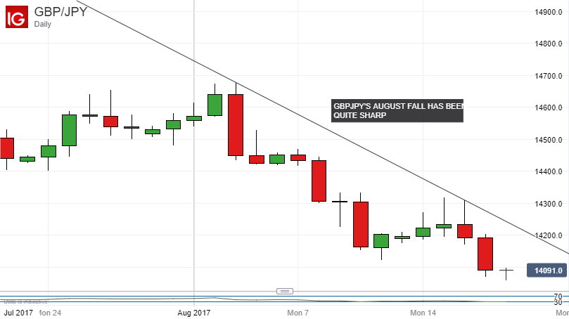 USD/JPY testing offers at 113.50, positive S&P 500 futures underpin
