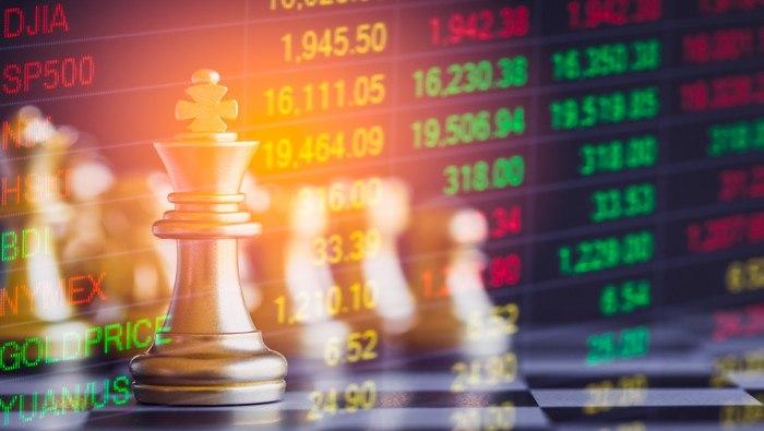 S&P 500 salta y busca recuperar los 2850, pero un patrón de cuña alcista prevé caídas pasajeras