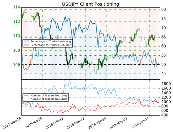 US AM Digest: USD Dips from YTD Highs as Trade War Uncertainty outweighs ECB-Fed Policy Divergence