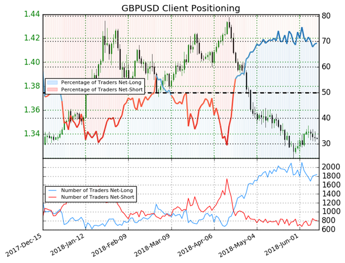 US AM Digest: GBP Remains Pressured as Inflation Sticks at 1yr Low, USD Muted Ahead of FOMC