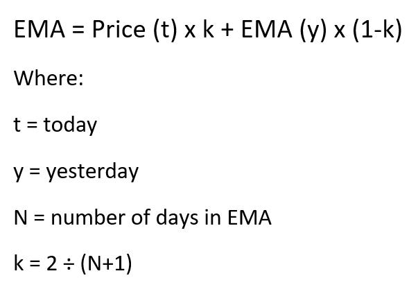 exponential moving average (EMA) formula