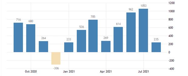 Altın Fiyatı Haftalık Tahmini: XAU/USD, Cansız NFP ve Zayıf Dolarla Güçlendi