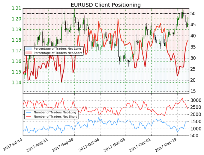 Asia AM Digest: Euro Soars on ECB Minutes, US Dollar Drops Again