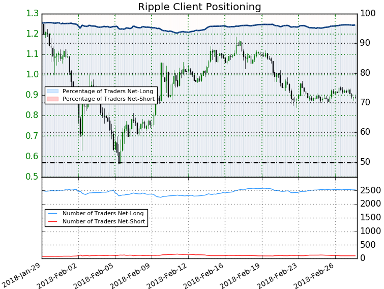 ripple support number