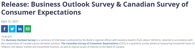 Image of BoC Business Outlook Survey release