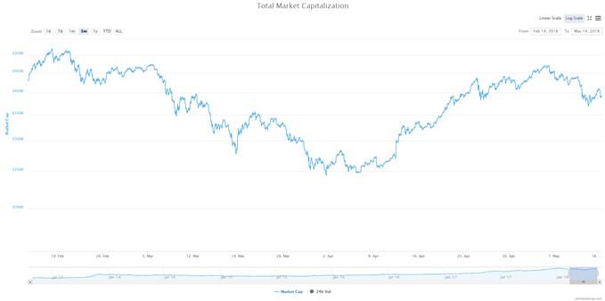 Nvidia, SEC CFTC crypto-monnaies