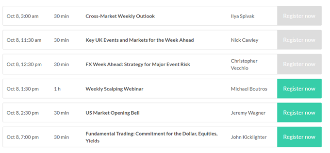 CHF and JPY Outperform on Safe Haven Flow, BRL Cheers Election - US Market Open