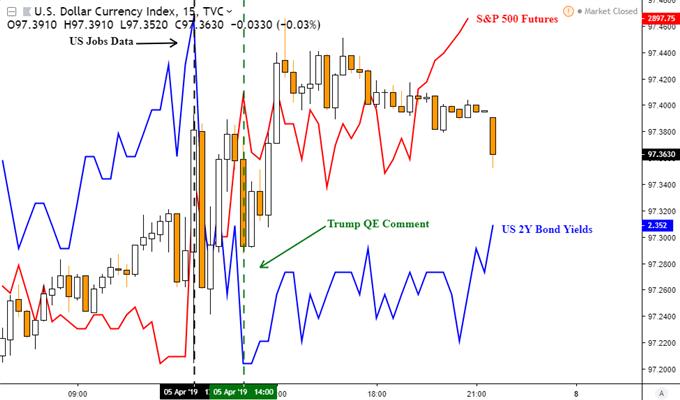 Nikkei 225 May Rise as Japanese Yen Falls on Trade Talk Progress