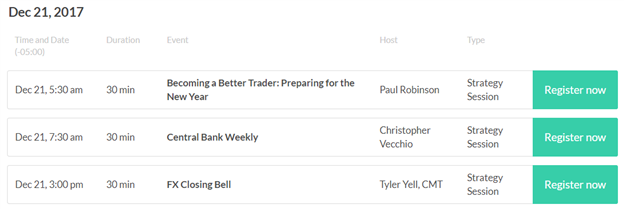 DailyFX US AM Digest: USD/CAD Swings Lower after CPI, GDP Data