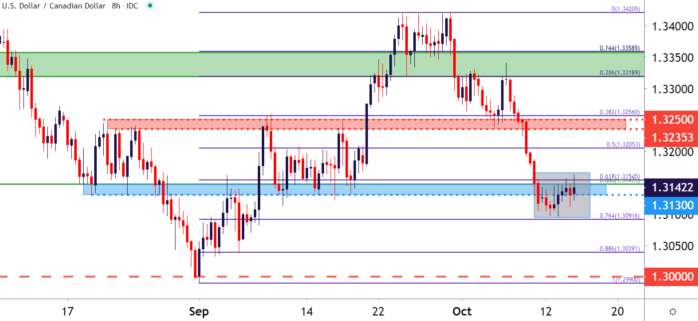 Aud cad forex forecast free visintainer investment group